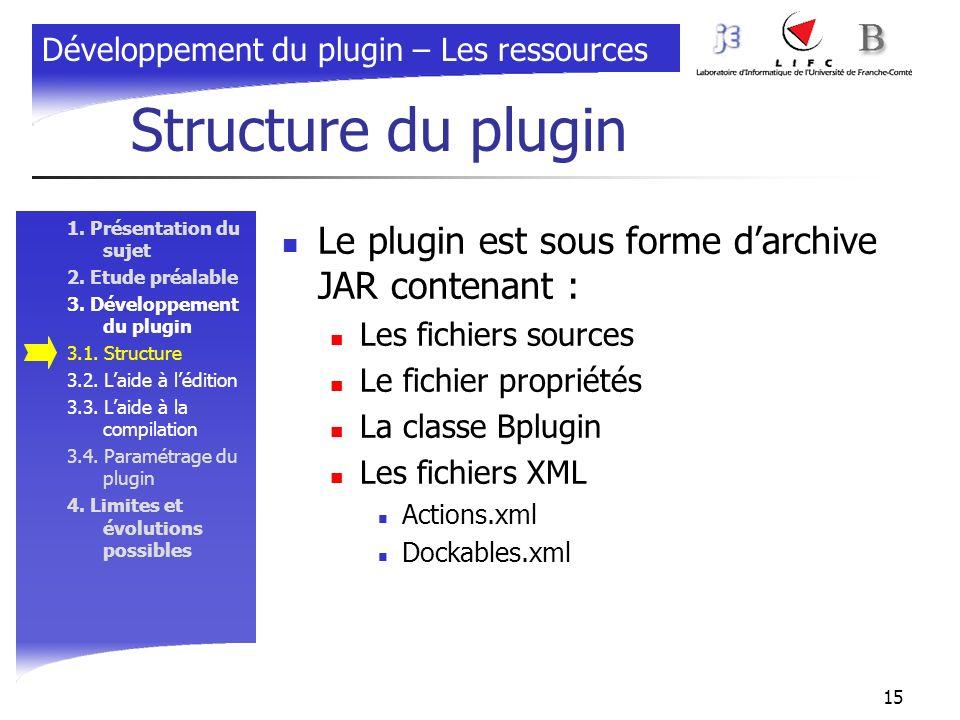 Structure du plugin Le plugin est sous forme d'archive JAR contenant :