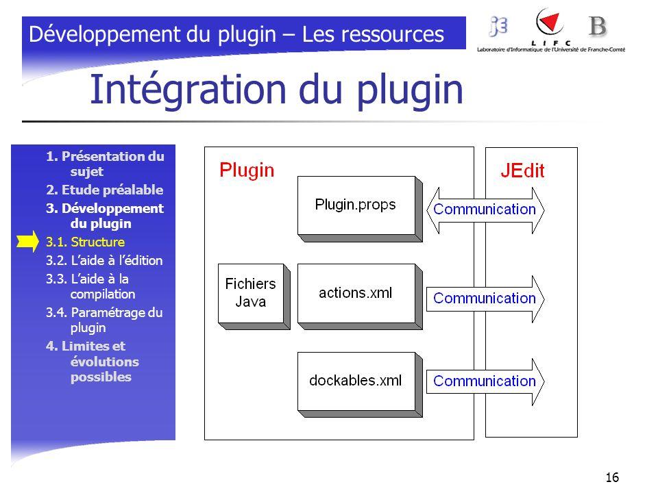 Intégration du plugin Développement du plugin – Les ressources