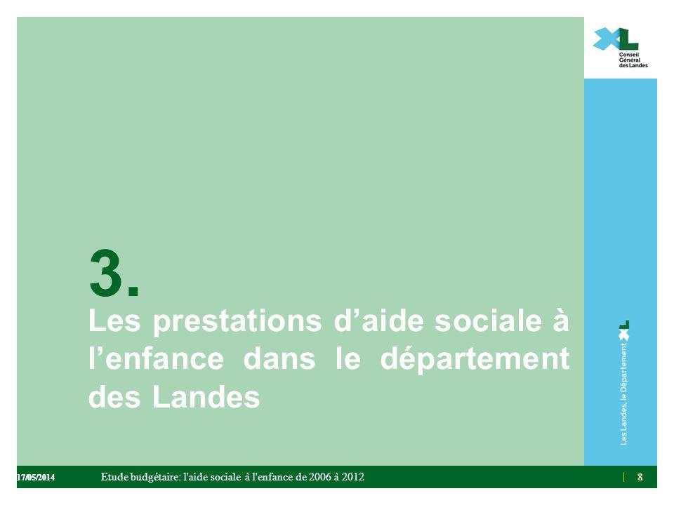 3. Les prestations d'aide sociale à l'enfance dans le département des Landes. 31/03/2017. 31/03/2017.