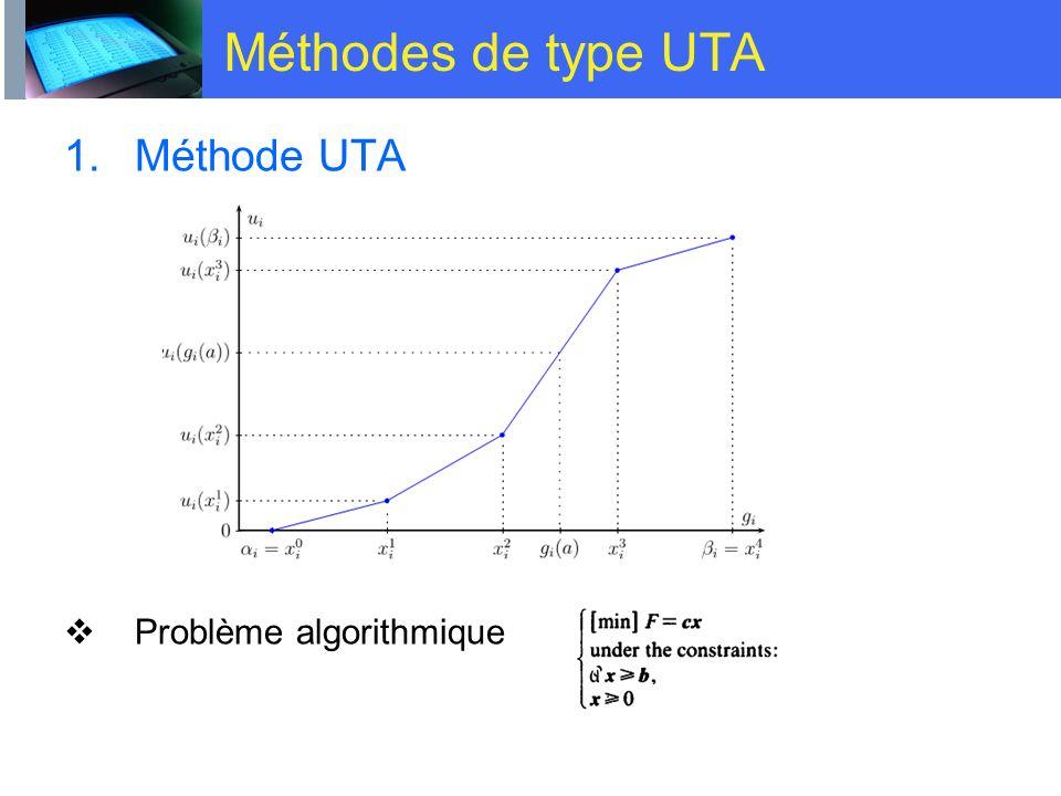 Méthodes de type UTA Méthode UTA Problème algorithmique