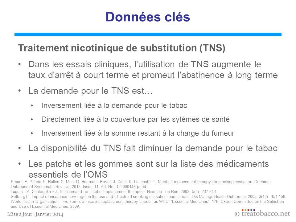 Données clés Traitement nicotinique de substitution (TNS)