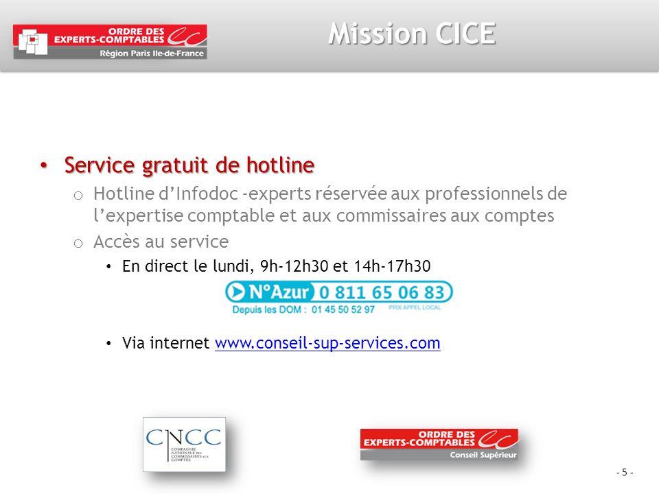 Mission CICE Service gratuit de hotline