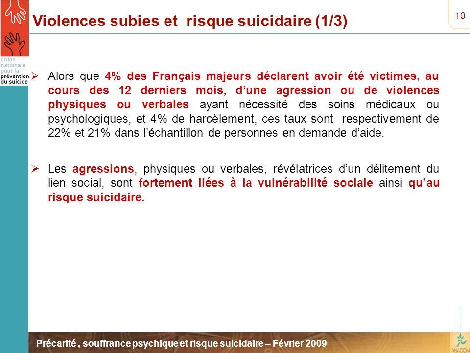 Violences subies et risque suicidaire (1/3)