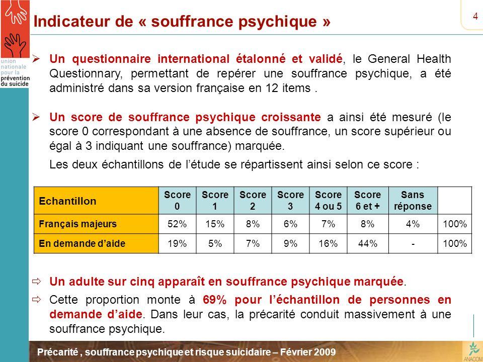 Indicateur de « souffrance psychique »