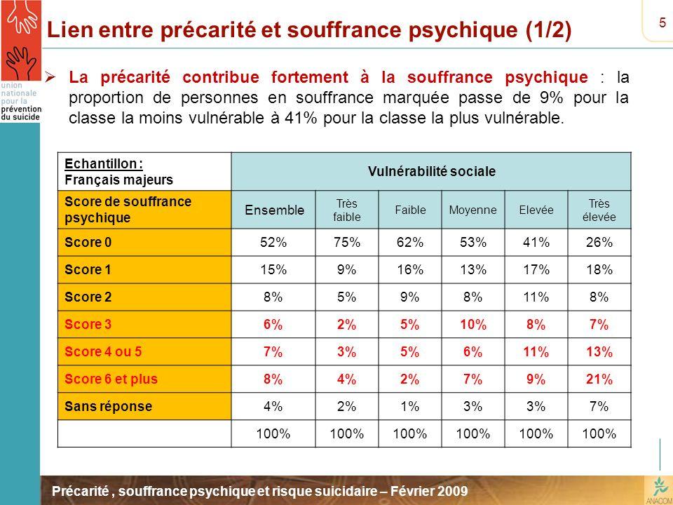 Lien entre précarité et souffrance psychique (1/2)