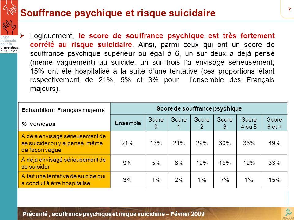 Souffrance psychique et risque suicidaire
