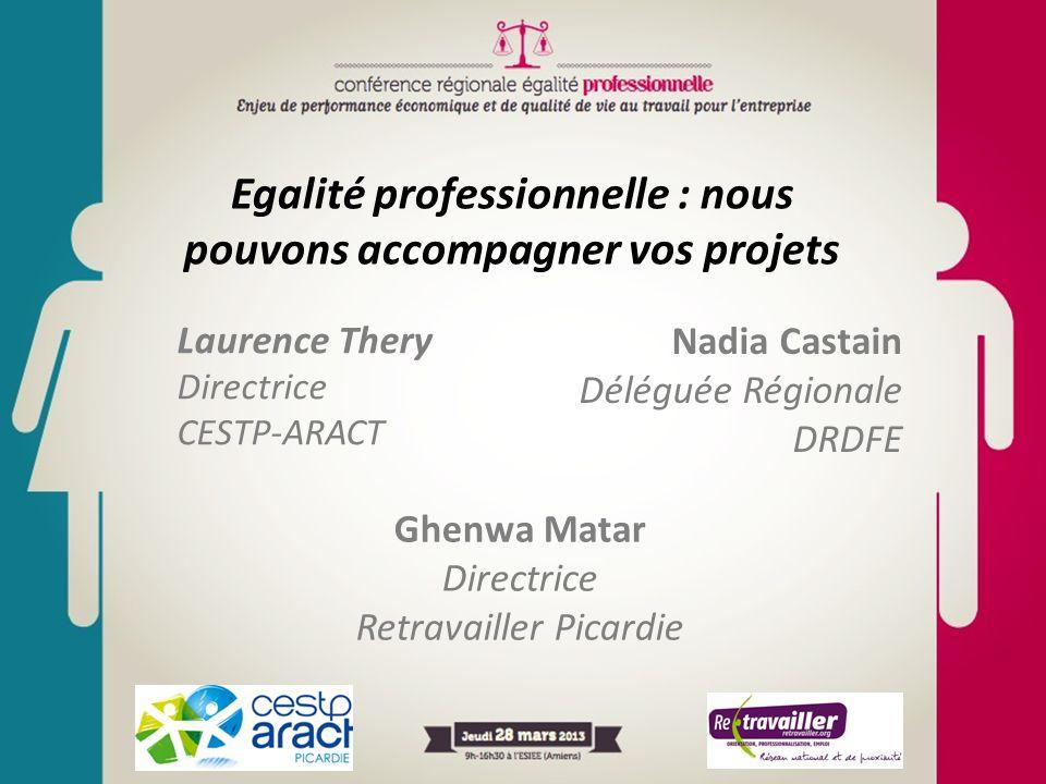 Egalité professionnelle : nous pouvons accompagner vos projets