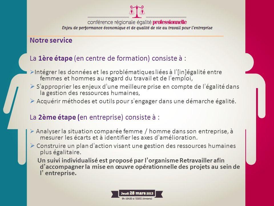 Notre service La 1ère étape (en centre de formation) consiste à :