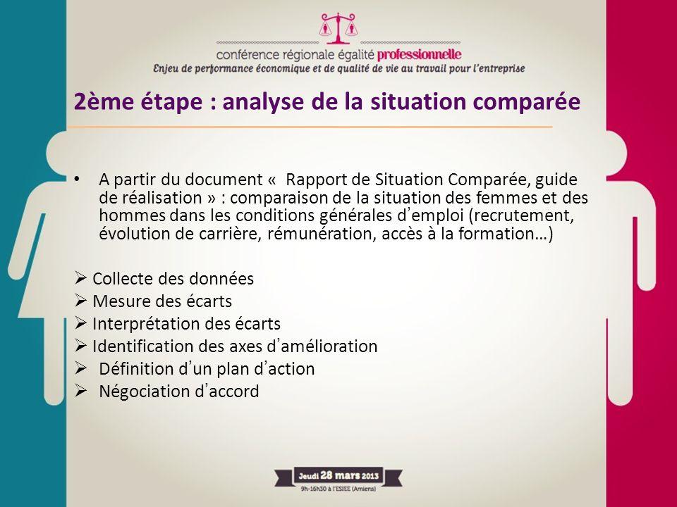 2ème étape : analyse de la situation comparée