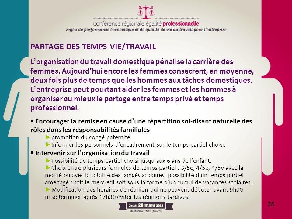 PARTAGE DES TEMPS VIE/TRAVAIL