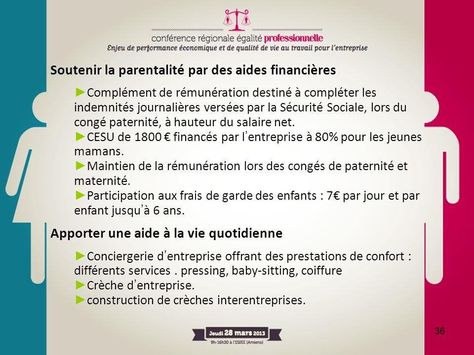 Soutenir la parentalité par des aides financières