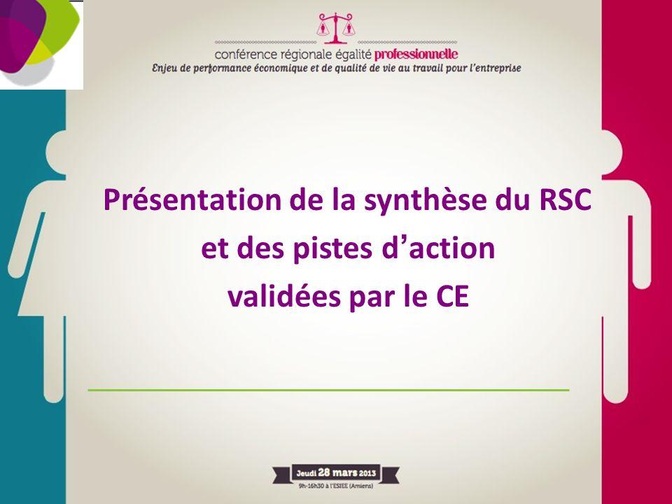 Présentation de la synthèse du RSC