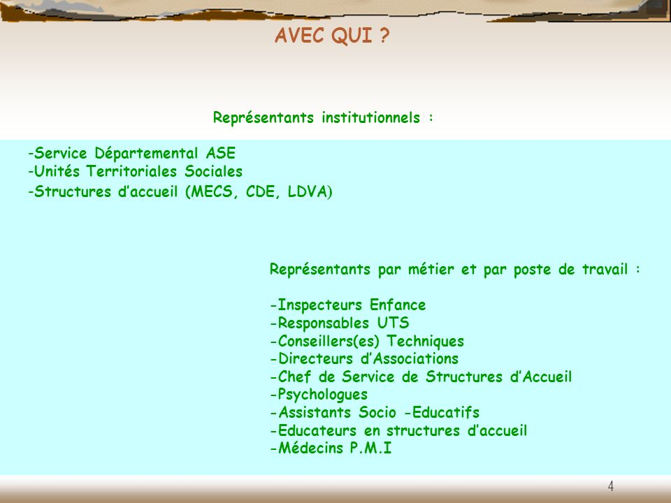 AVEC QUI Représentants institutionnels : Service Départemental ASE