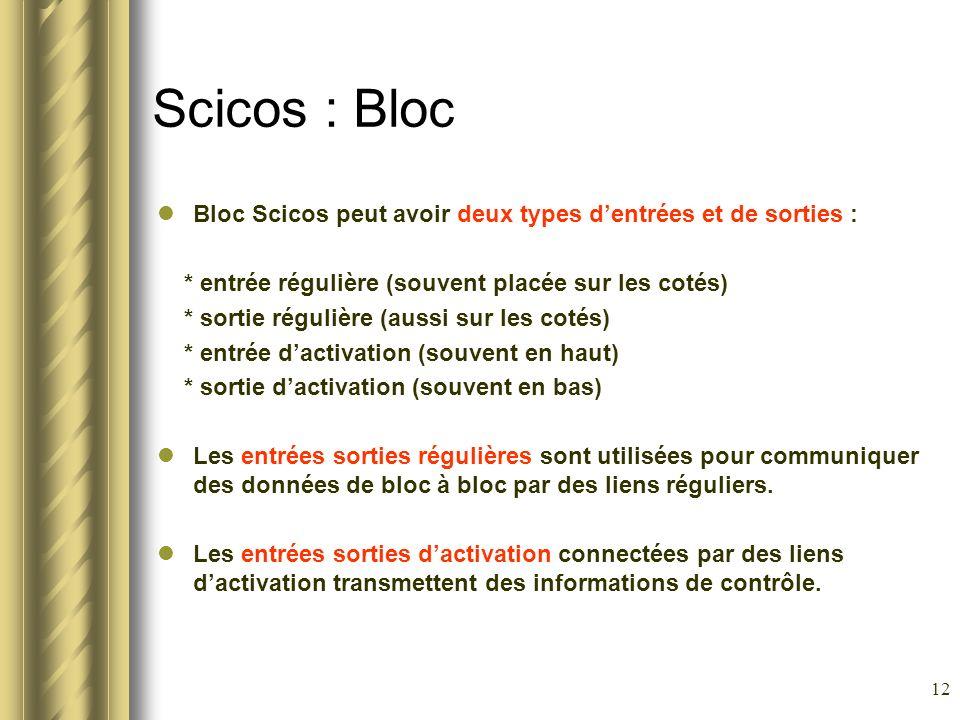 Scicos : Bloc Bloc Scicos peut avoir deux types d'entrées et de sorties : * entrée régulière (souvent placée sur les cotés)