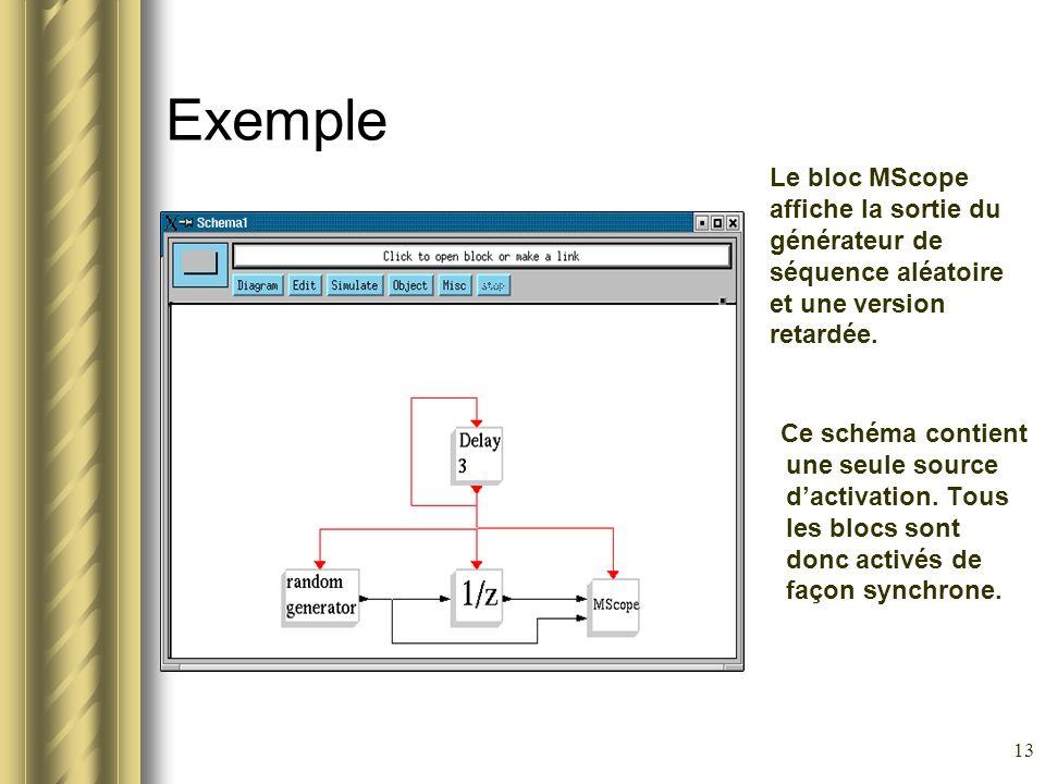 Exemple Le bloc MScope affiche la sortie du générateur de séquence aléatoire et une version retardée.