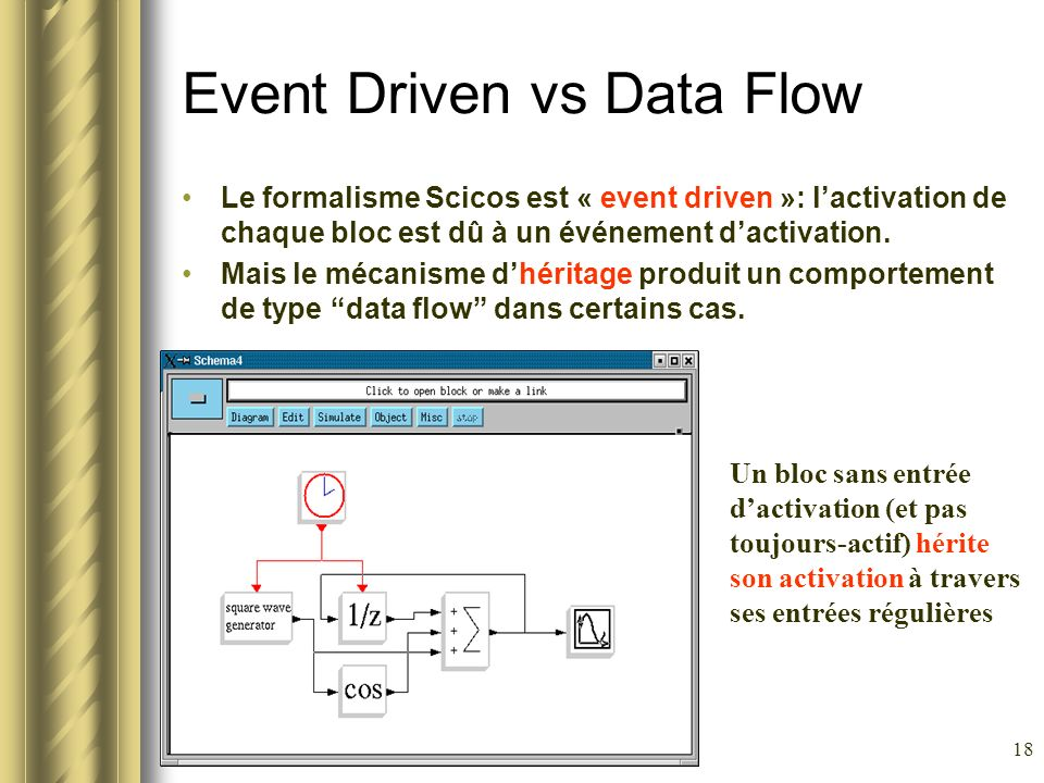 Event Driven vs Data Flow