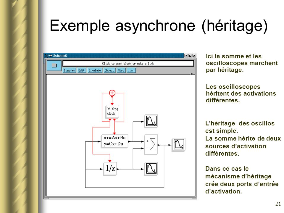 Exemple asynchrone (héritage)