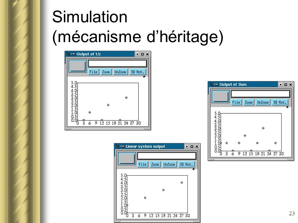 Simulation (mécanisme d'héritage)