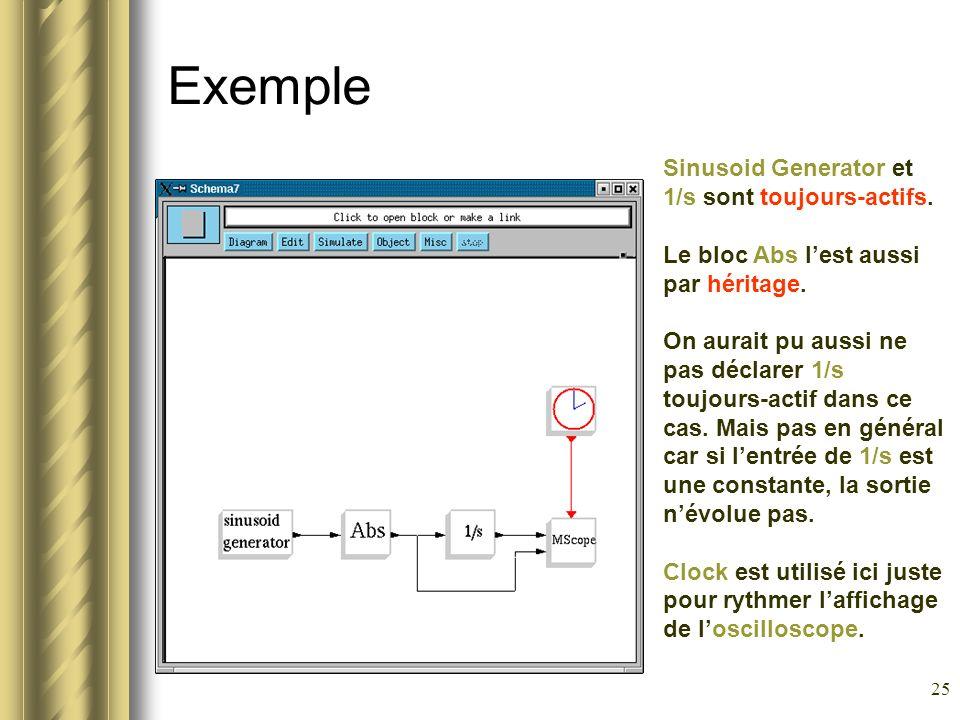 Exemple Sinusoid Generator et 1/s sont toujours-actifs.
