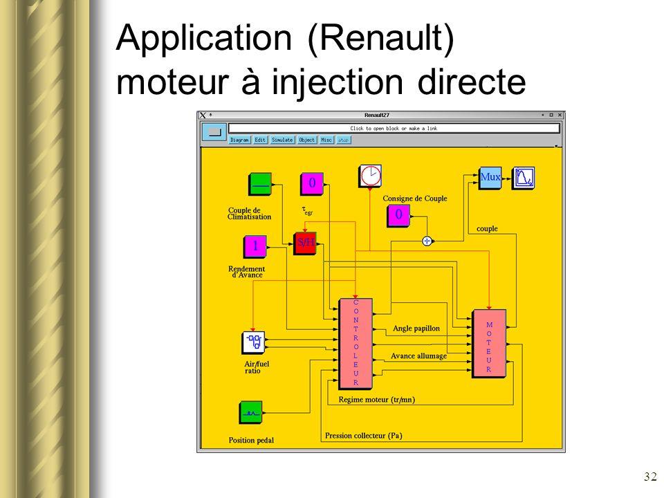Application (Renault) moteur à injection directe