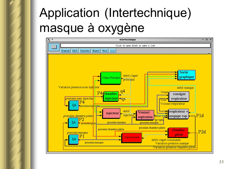 Application (Intertechnique) masque à oxygène