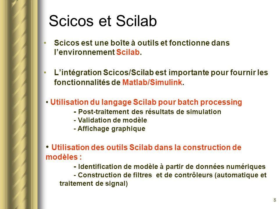 Scicos et Scilab Scicos est une boîte à outils et fonctionne dans l'environnement Scilab.