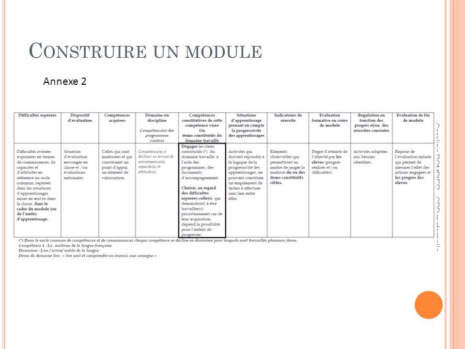 Construire un module Annexe 2 Caroline POMPIER - CPD maternelle