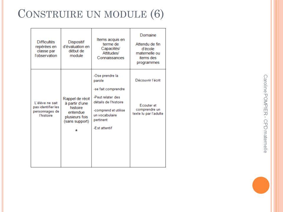 Construire un module (6)