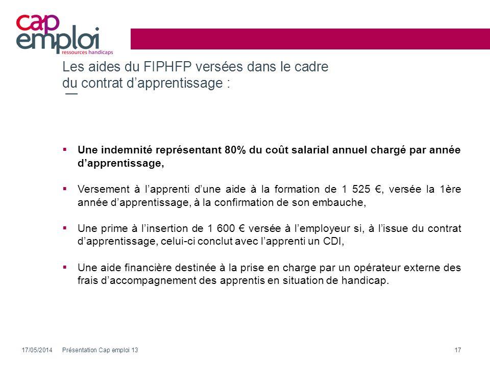 Les aides du FIPHFP versées dans le cadre du contrat d'apprentissage :