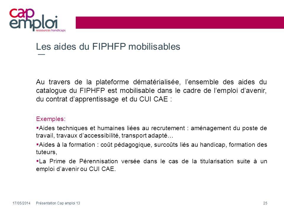 Les aides du FIPHFP mobilisables