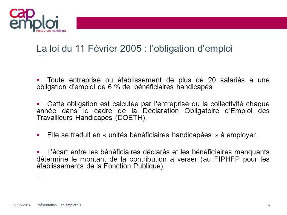 La loi du 11 Février 2005 : l'obligation d'emploi