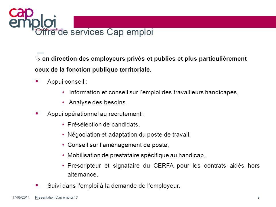 Offre de services Cap emploi