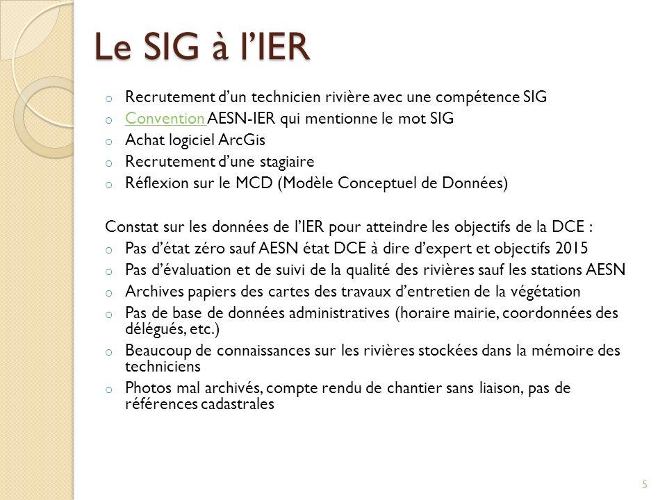 Le SIG à l'IER Recrutement d'un technicien rivière avec une compétence SIG. Convention AESN-IER qui mentionne le mot SIG.