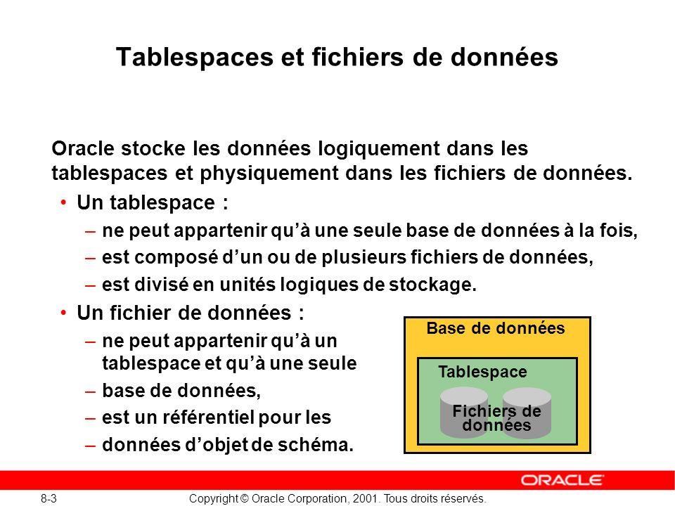 Tablespaces et fichiers de données