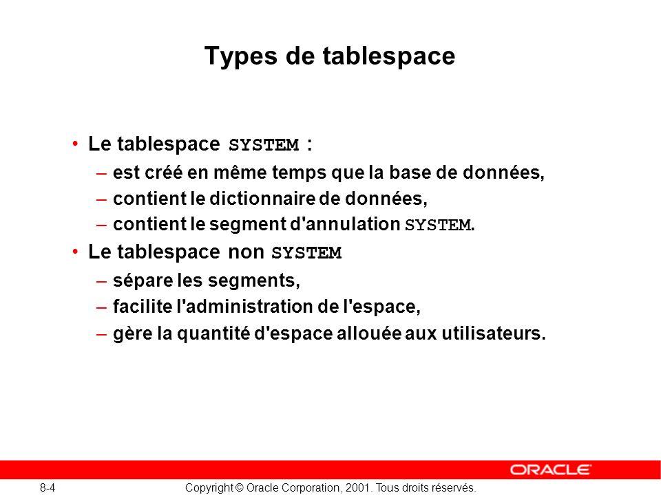 Types de tablespace Le tablespace SYSTEM : Le tablespace non SYSTEM