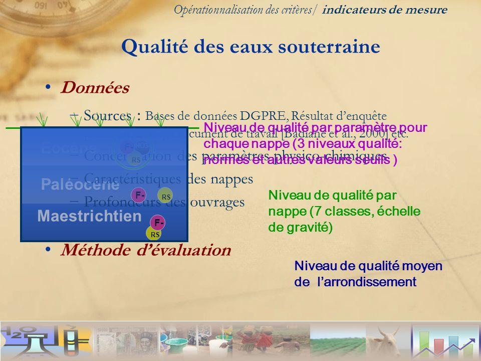 Qualité des eaux souterraine