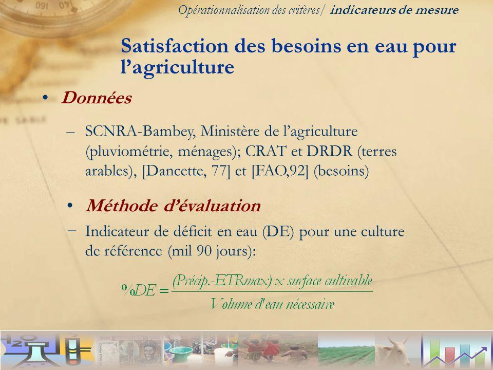 Satisfaction des besoins en eau pour l'agriculture