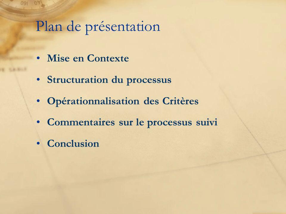 Plan de présentation Mise en Contexte Structuration du processus