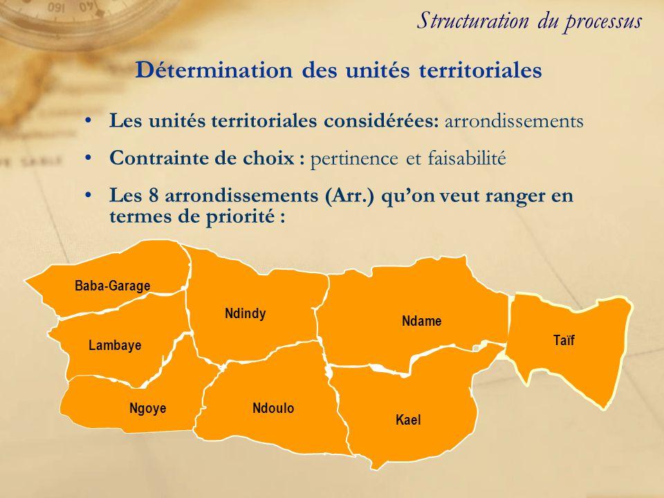Détermination des unités territoriales