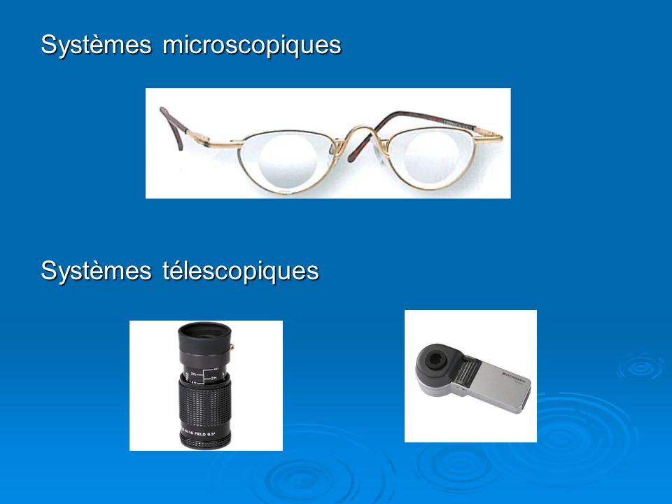 Systèmes microscopiques
