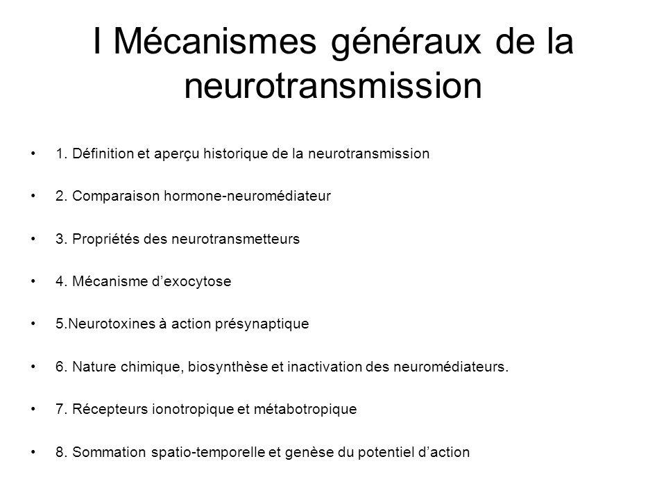 I Mécanismes généraux de la neurotransmission