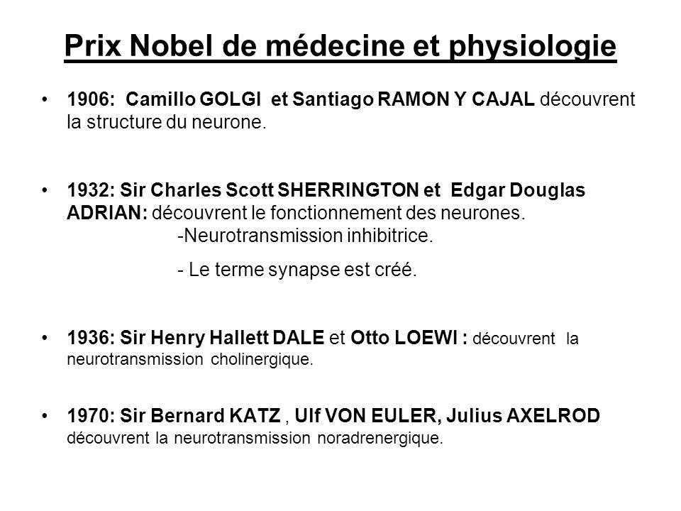 Prix Nobel de médecine et physiologie