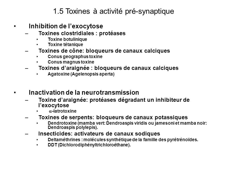 1.5 Toxines à activité pré-synaptique