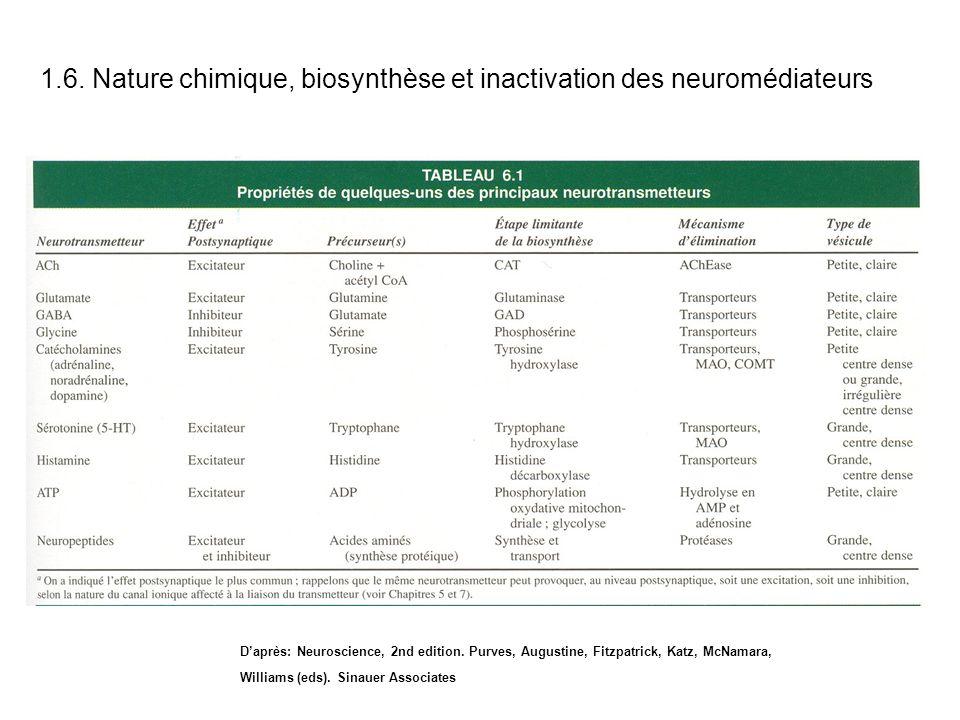 1.6. Nature chimique, biosynthèse et inactivation des neuromédiateurs