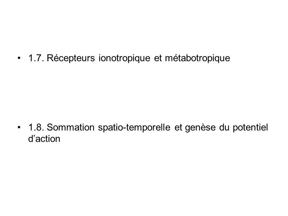 1.7. Récepteurs ionotropique et métabotropique
