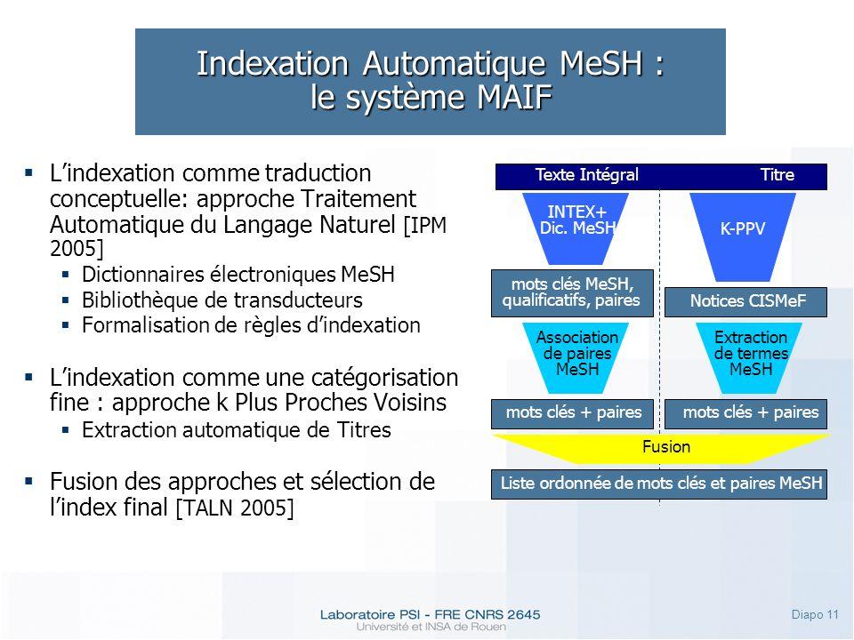 Indexation Automatique MeSH : le système MAIF