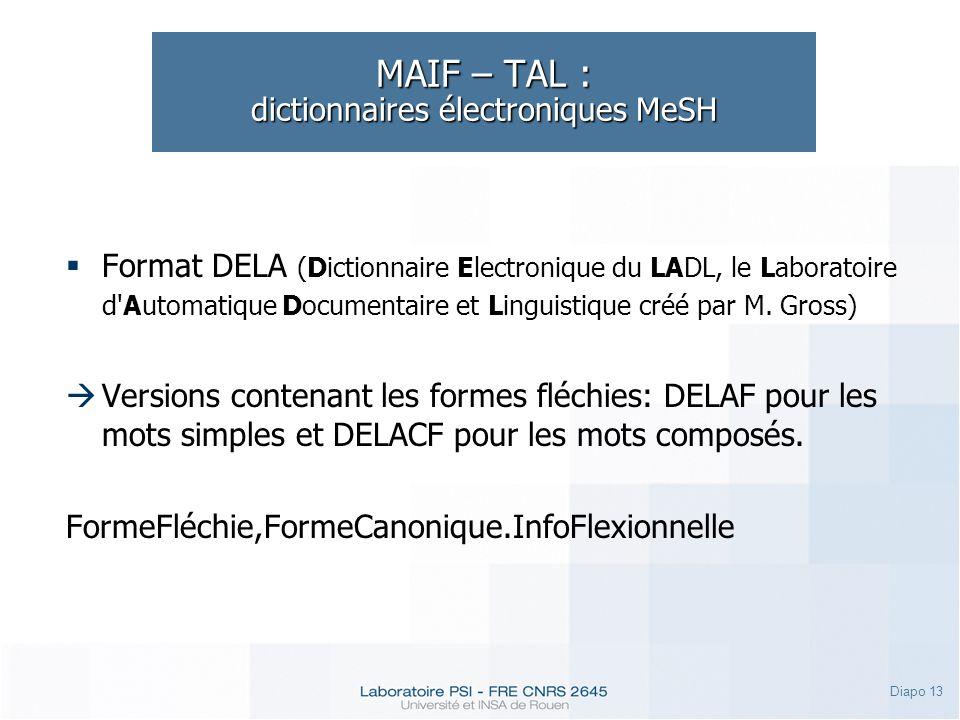 MAIF – TAL : dictionnaires électroniques MeSH