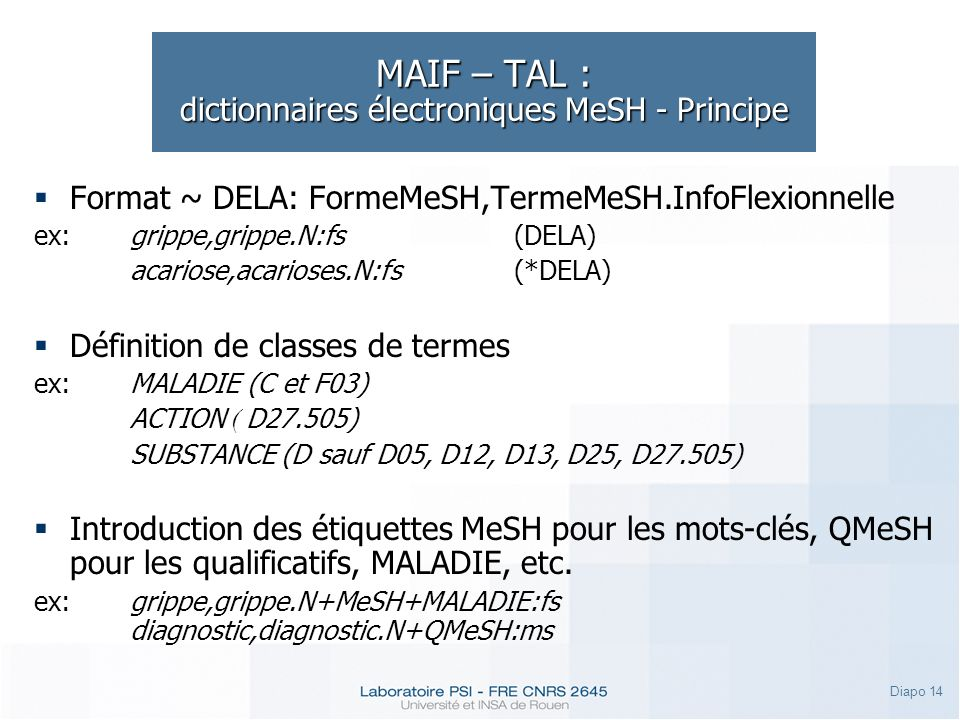 MAIF – TAL : dictionnaires électroniques MeSH - Principe