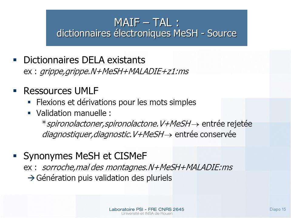 MAIF – TAL : dictionnaires électroniques MeSH - Source