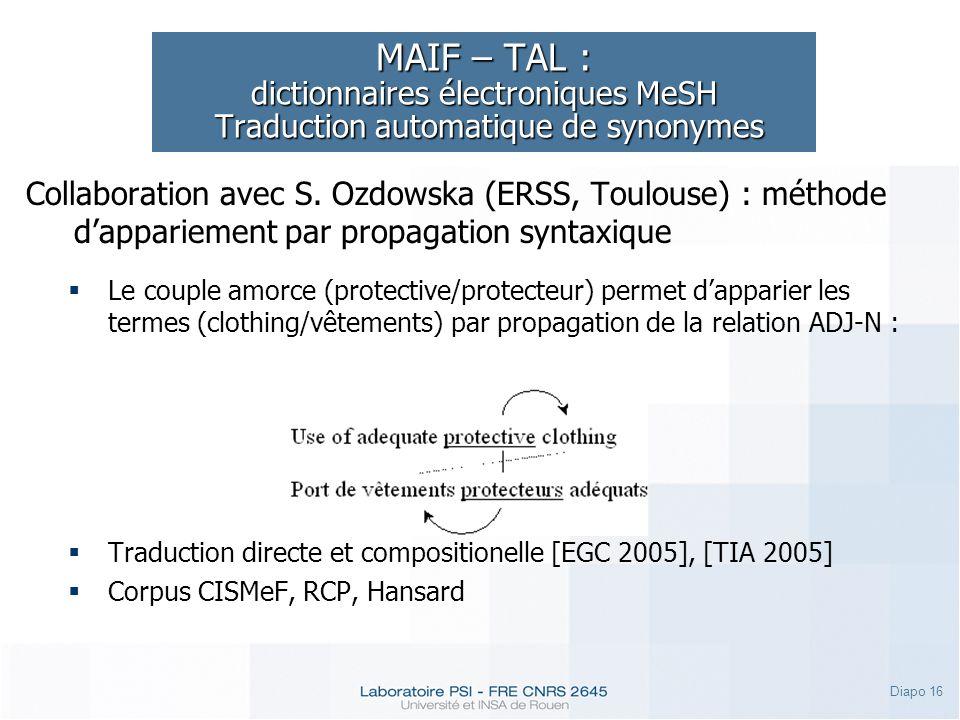 MAIF – TAL : dictionnaires électroniques MeSH Traduction automatique de synonymes
